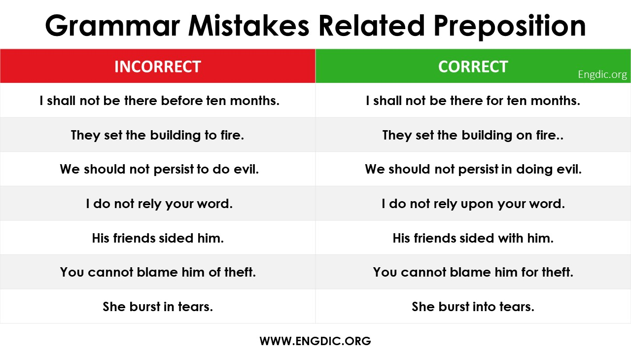 Grammar mistakes in english in the use of Preposition
