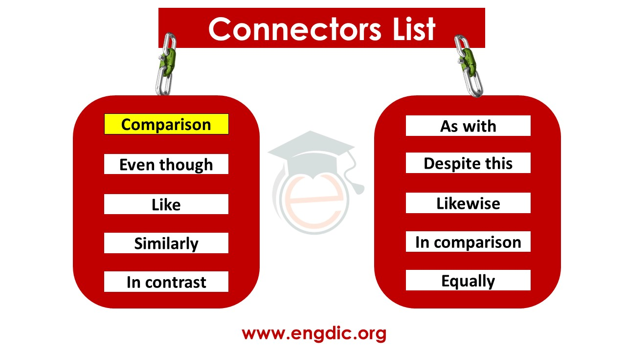connectors words list in english pdf