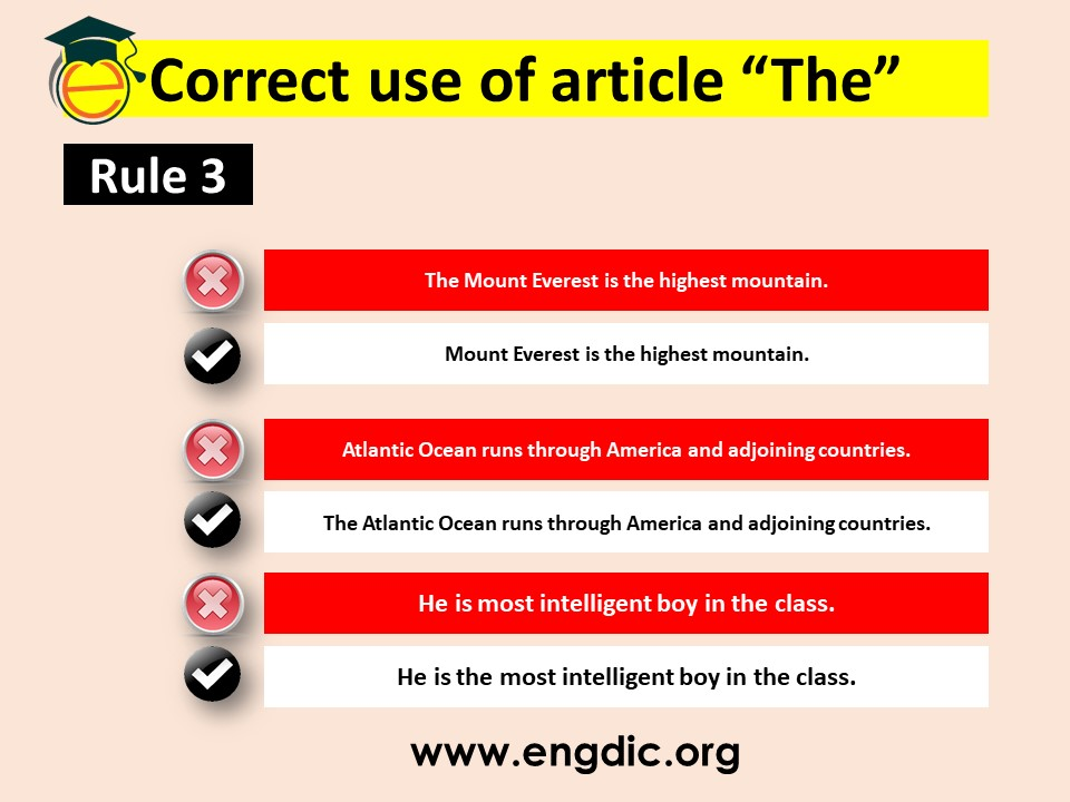 correct use of article the