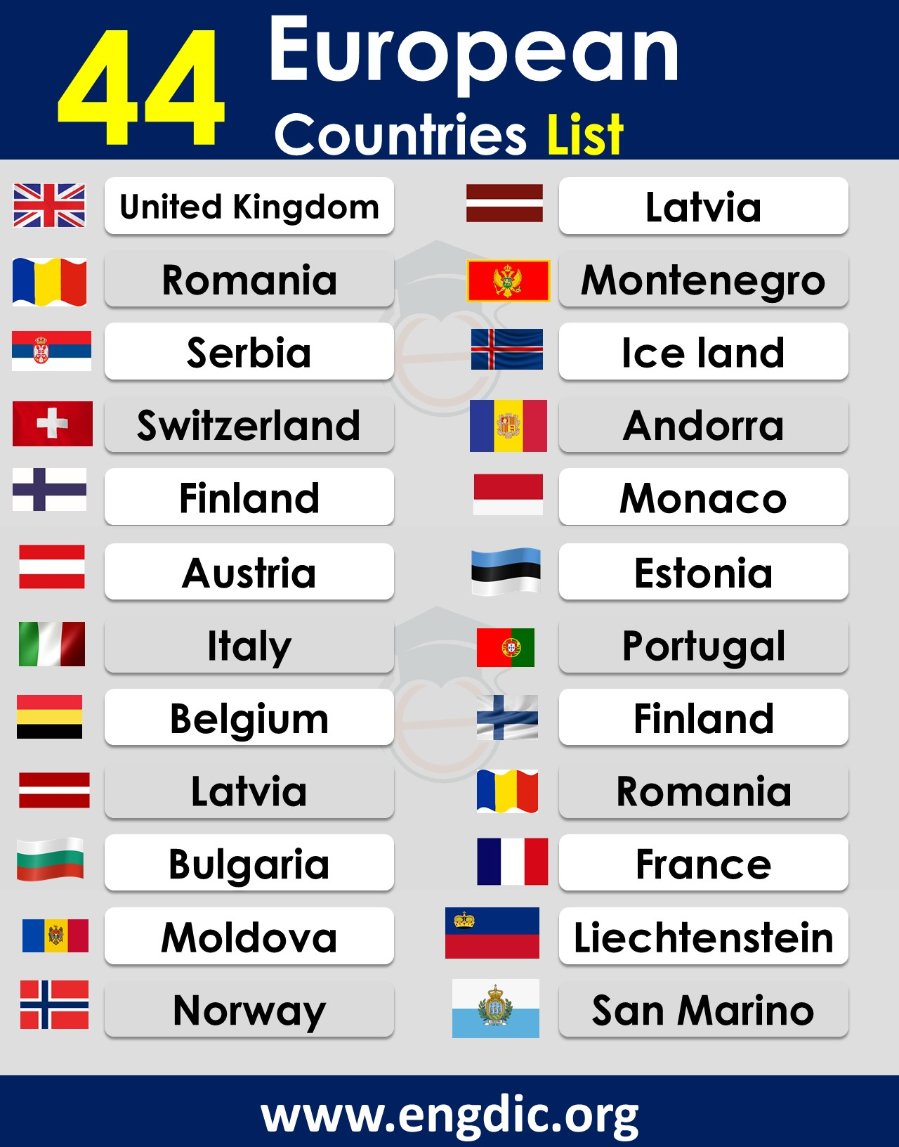 list of european countries with their flags