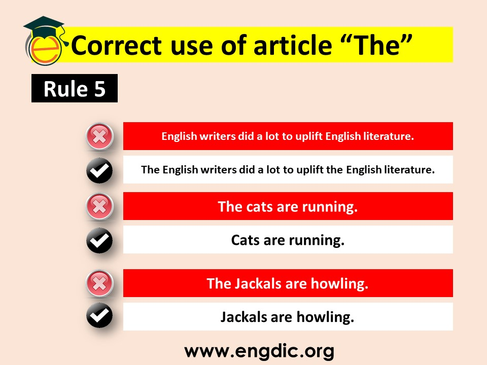 use of definite article