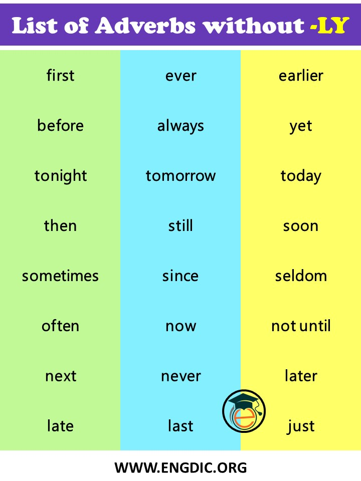 adverbs that don't end in ly,