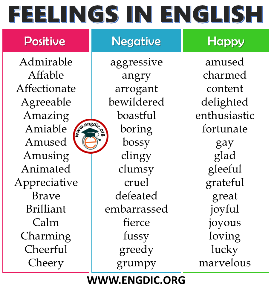 list of emotion and feelings