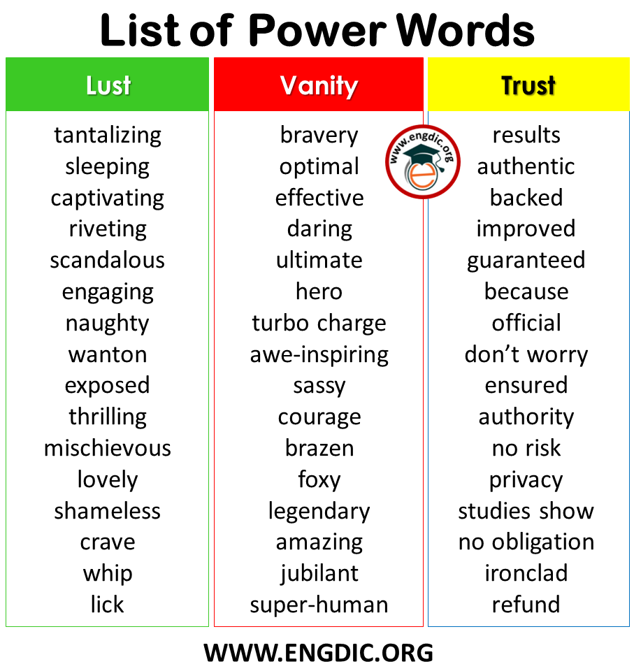 Power words in English