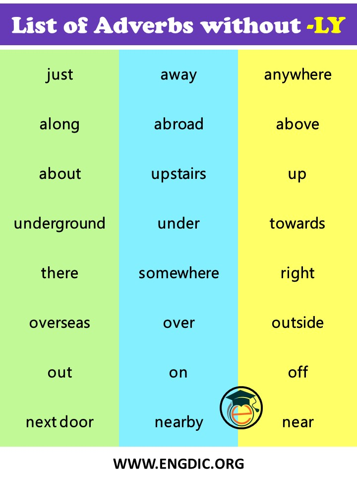 adverbs without ly