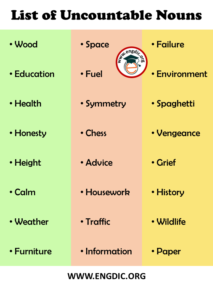 uncountable nouns in a list