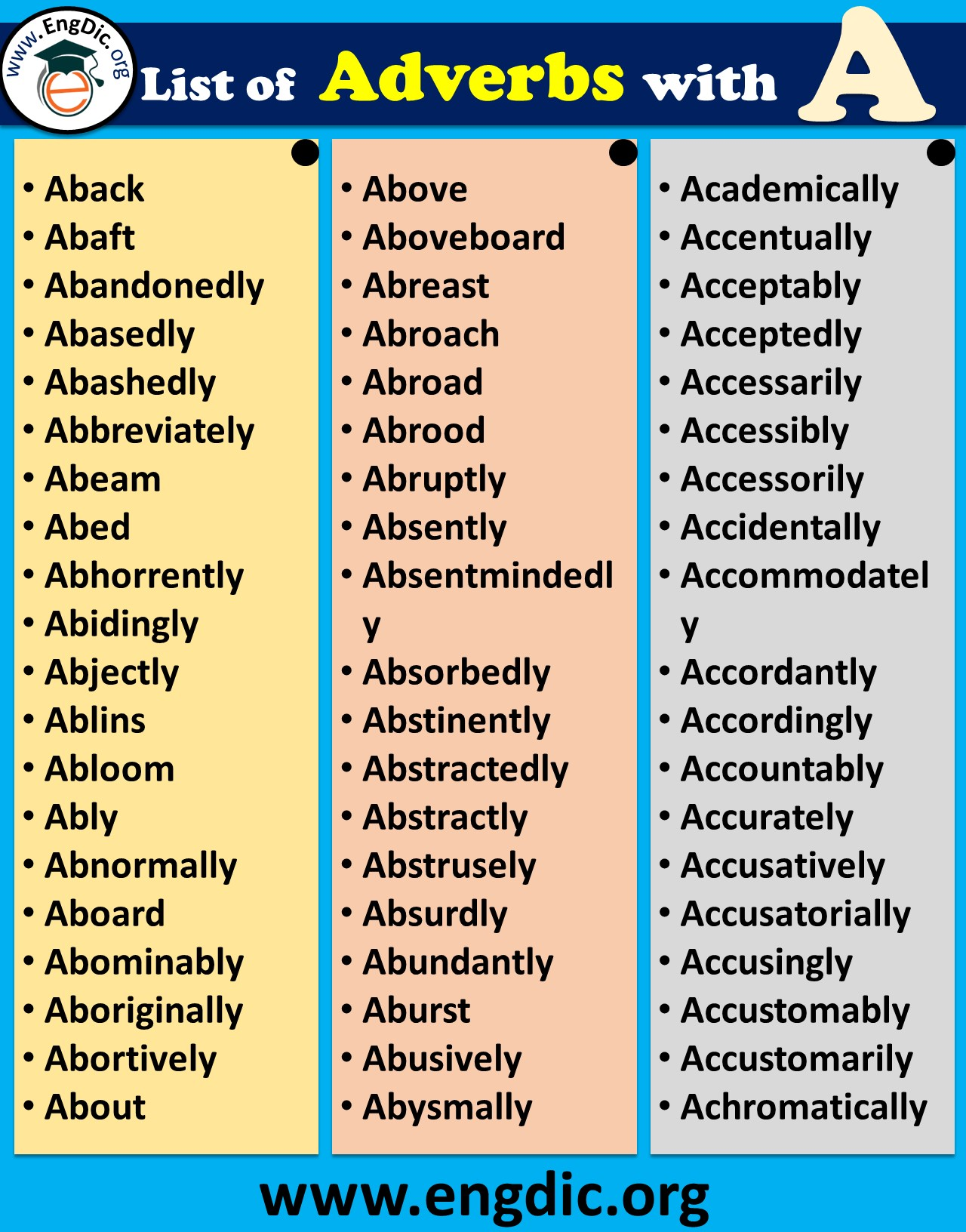 adverb starting with a