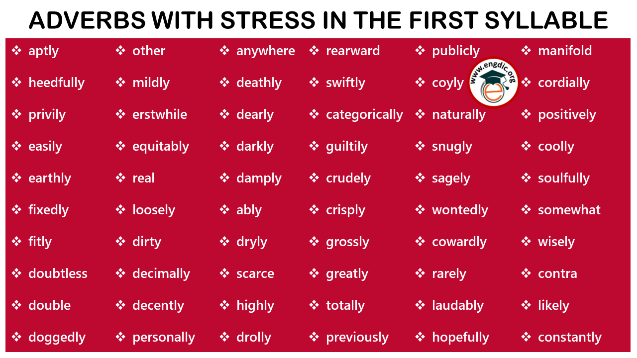 List of Adverbs with Stress in the First syllable