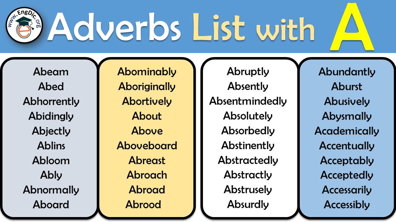adverbs starting with a