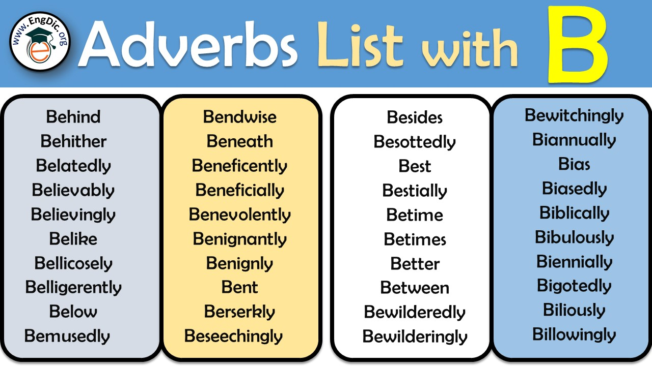 adverbs starting with b