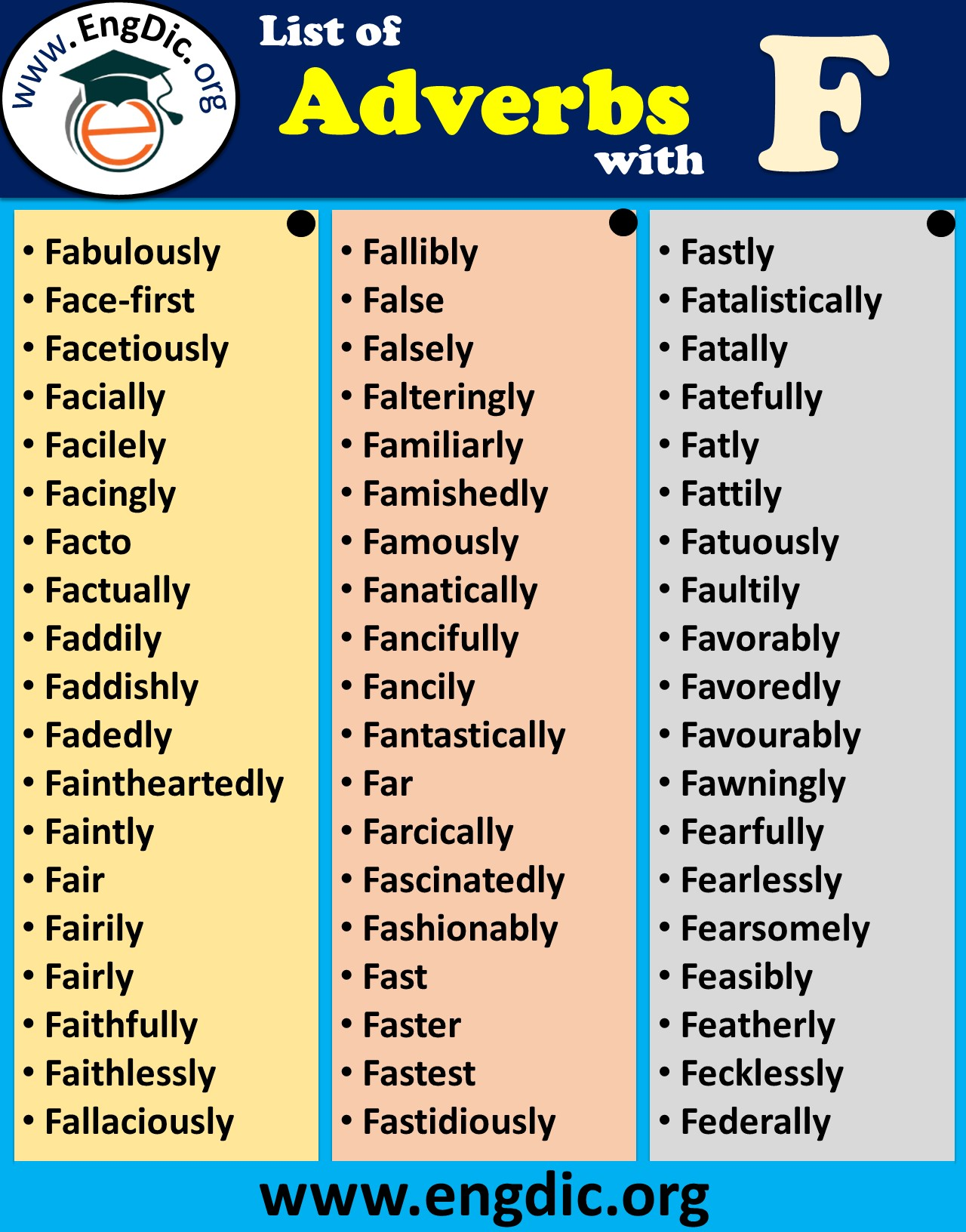 adverbs starting with f