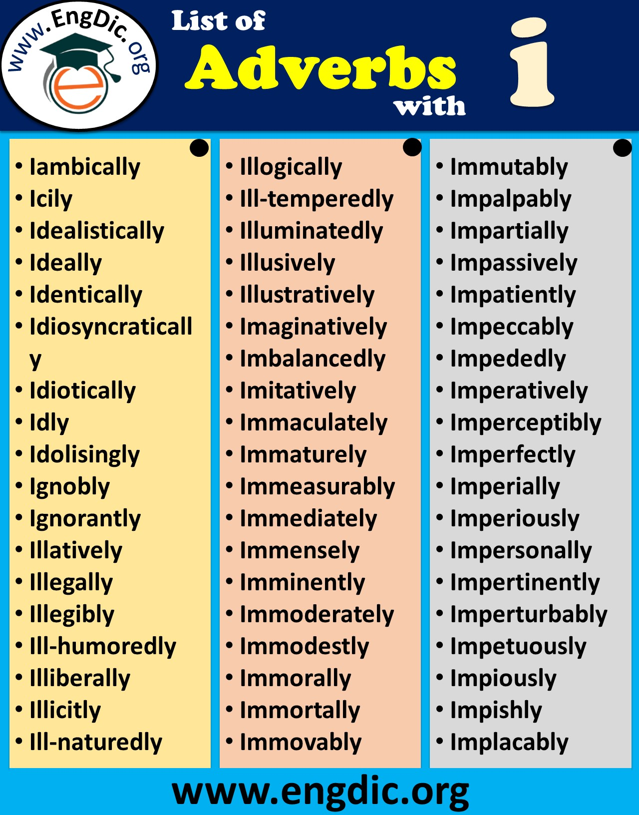 adverbs starting with i