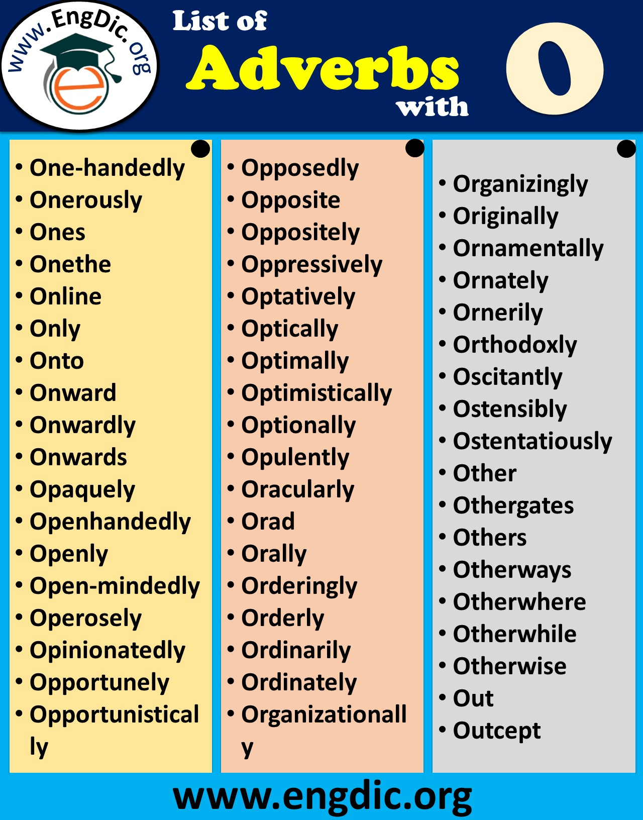 adverbs starting with o
