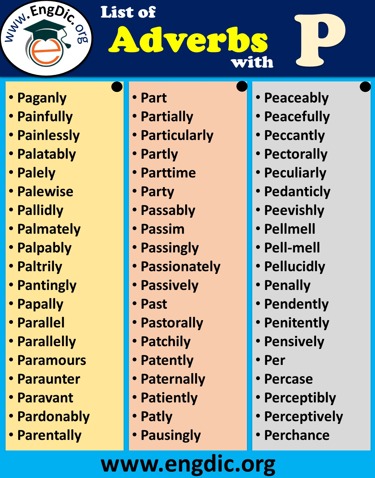 adverbs starting with p