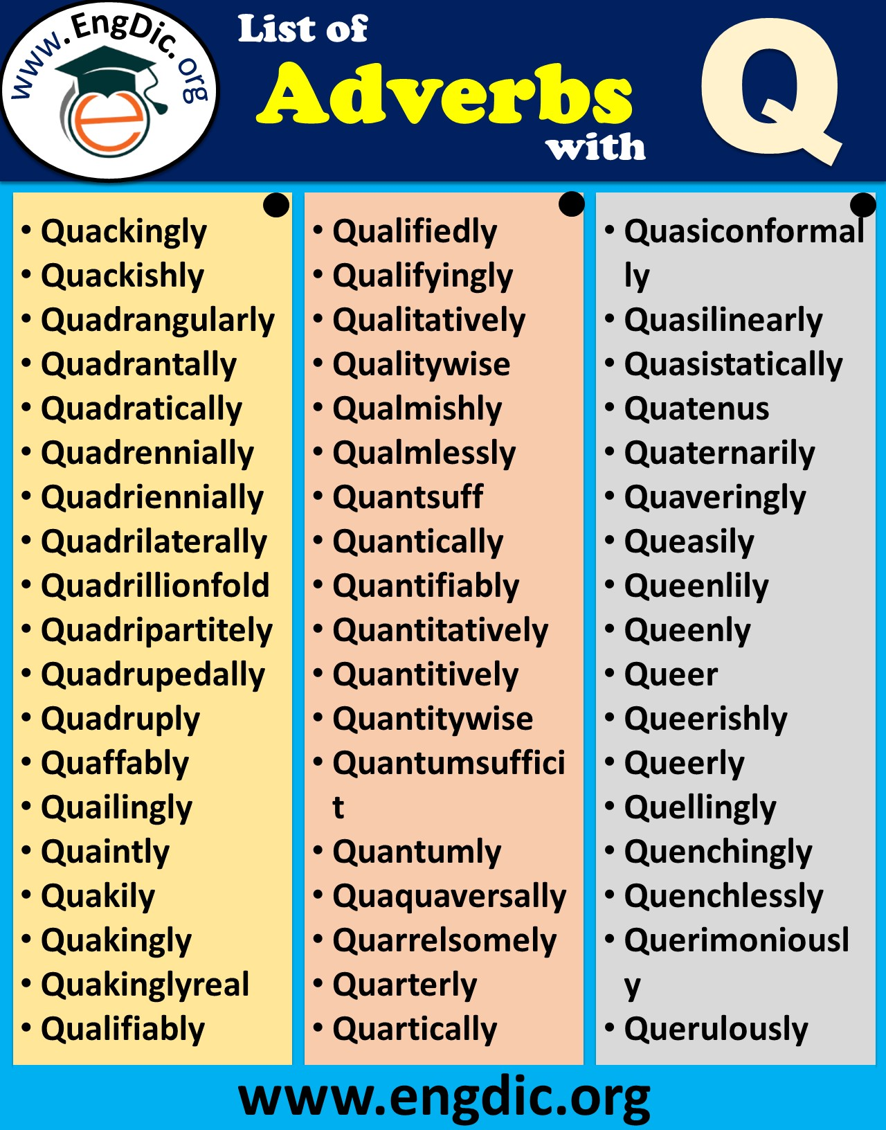adverbs starting with q