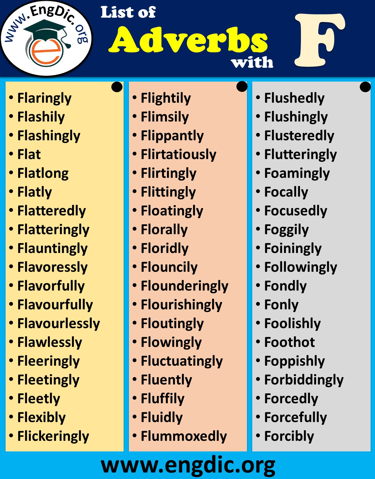 adverbs that start with f to describe a person