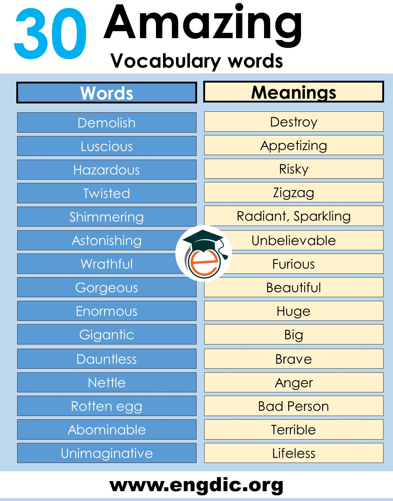 daily use vocabulary words with meaning pdf