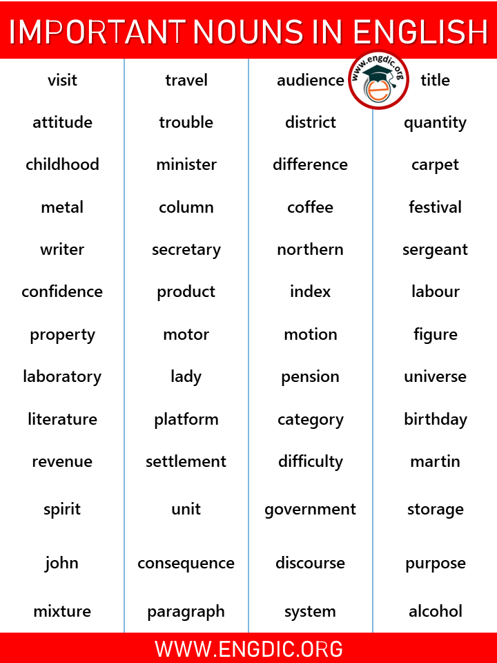 list of important nouns in english