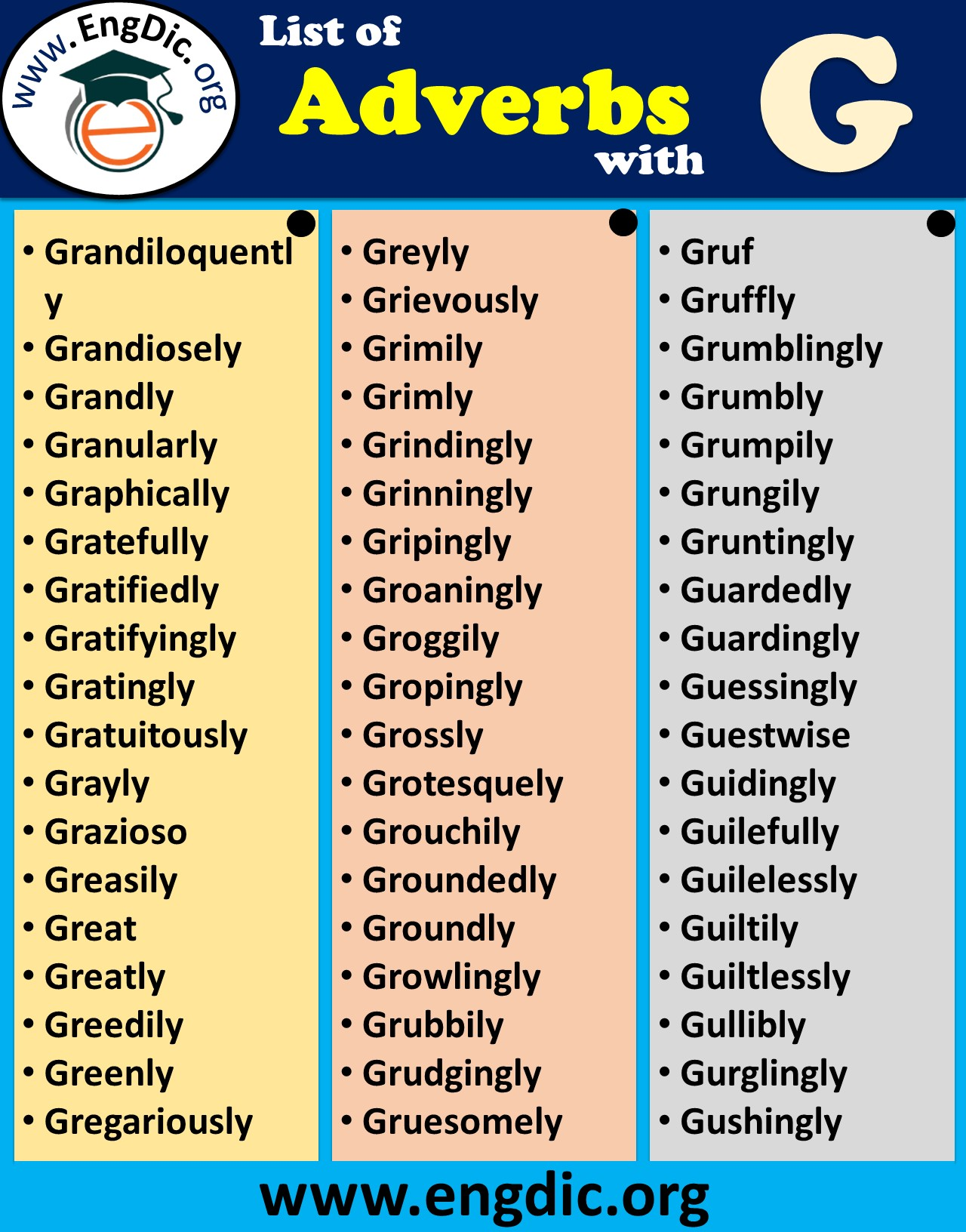 list of adverbs starting with g