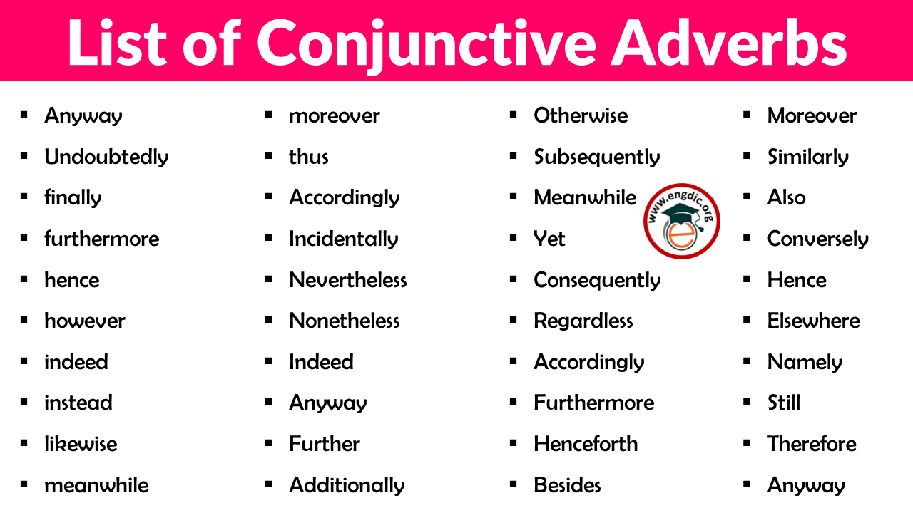 List of conjunctive Adverbs with Examples