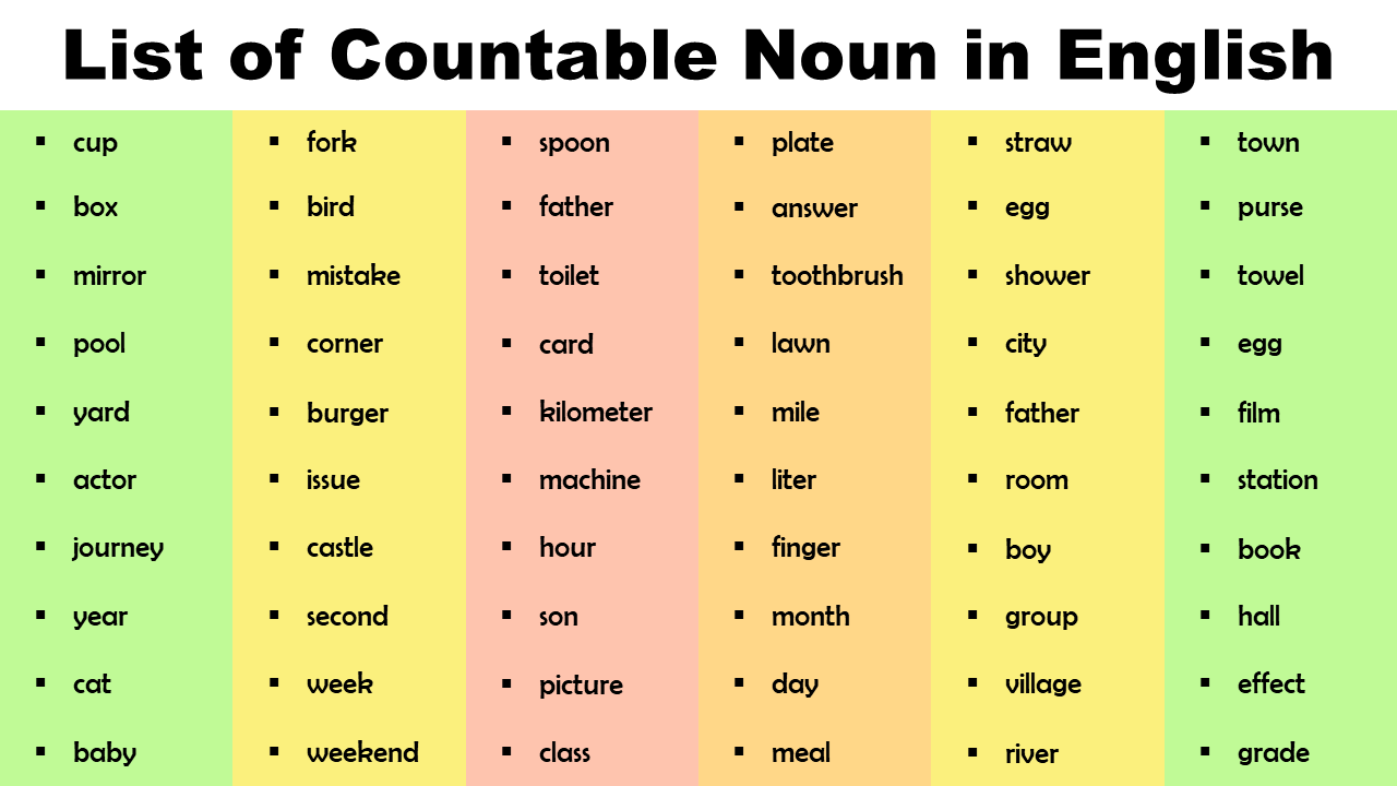 List of Countable Nouns in English