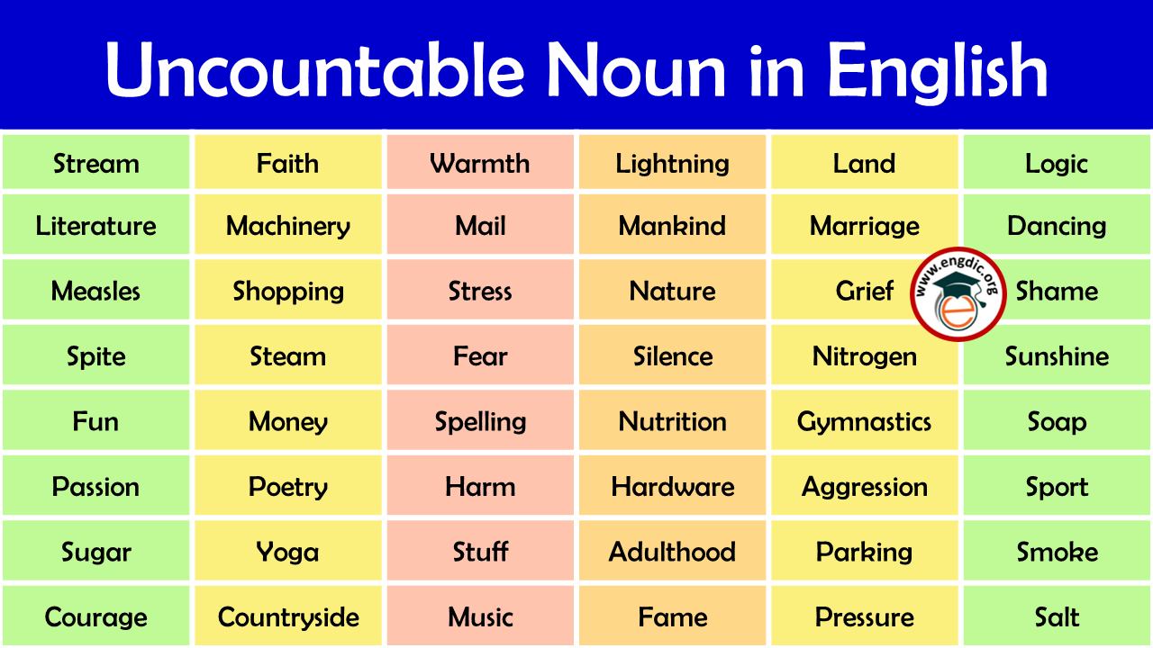 List of Uncountable nouns in English