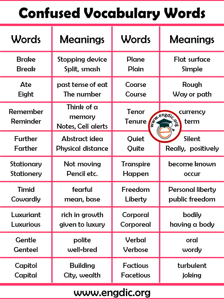 common confuse words pdf