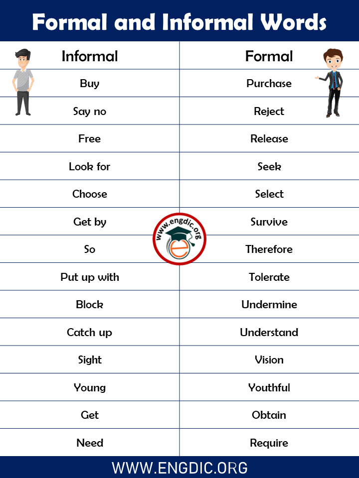 list of formal and informal words