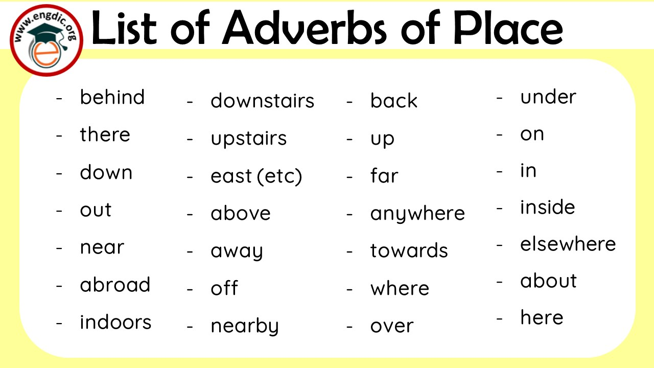 List of adverbs of place