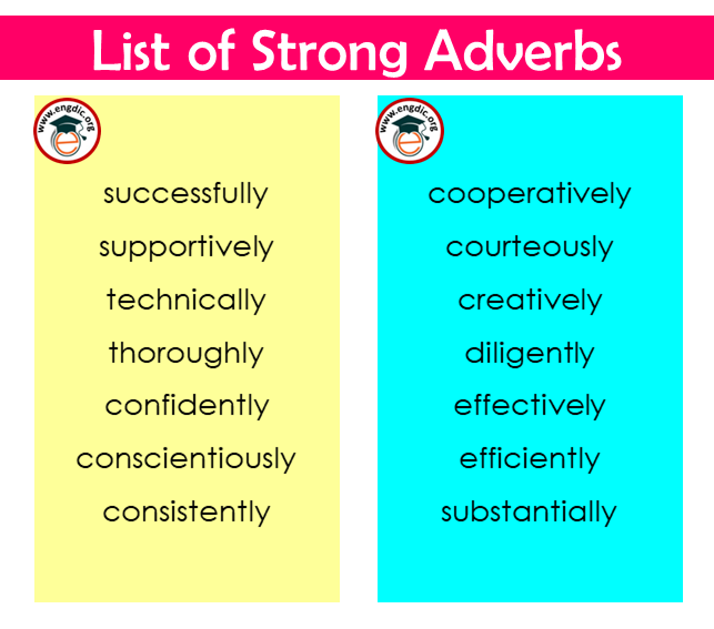 strong adverbs