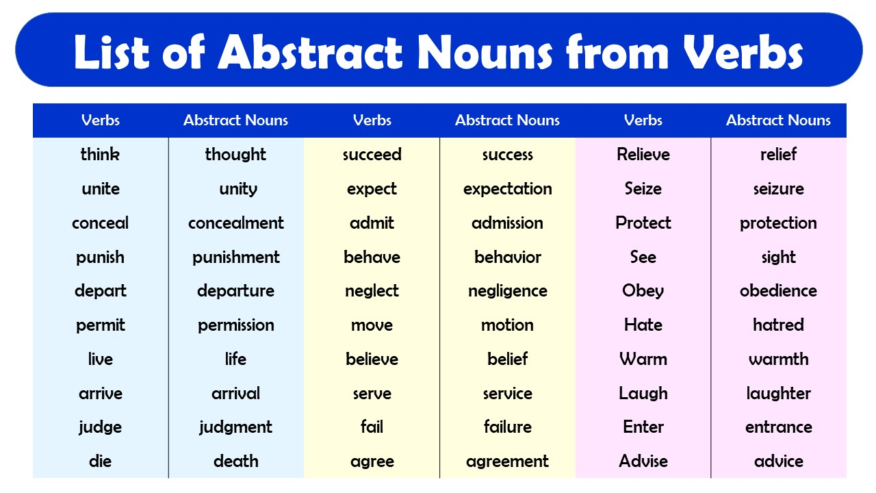 abstract nouns from verbs