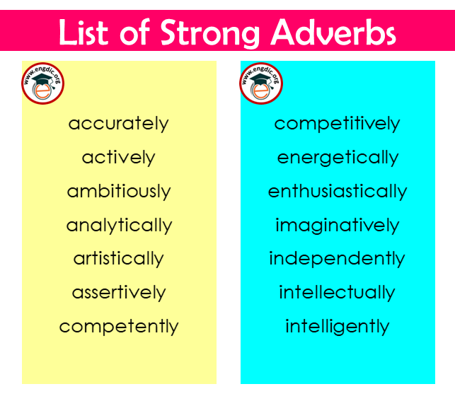 strong adverbs list