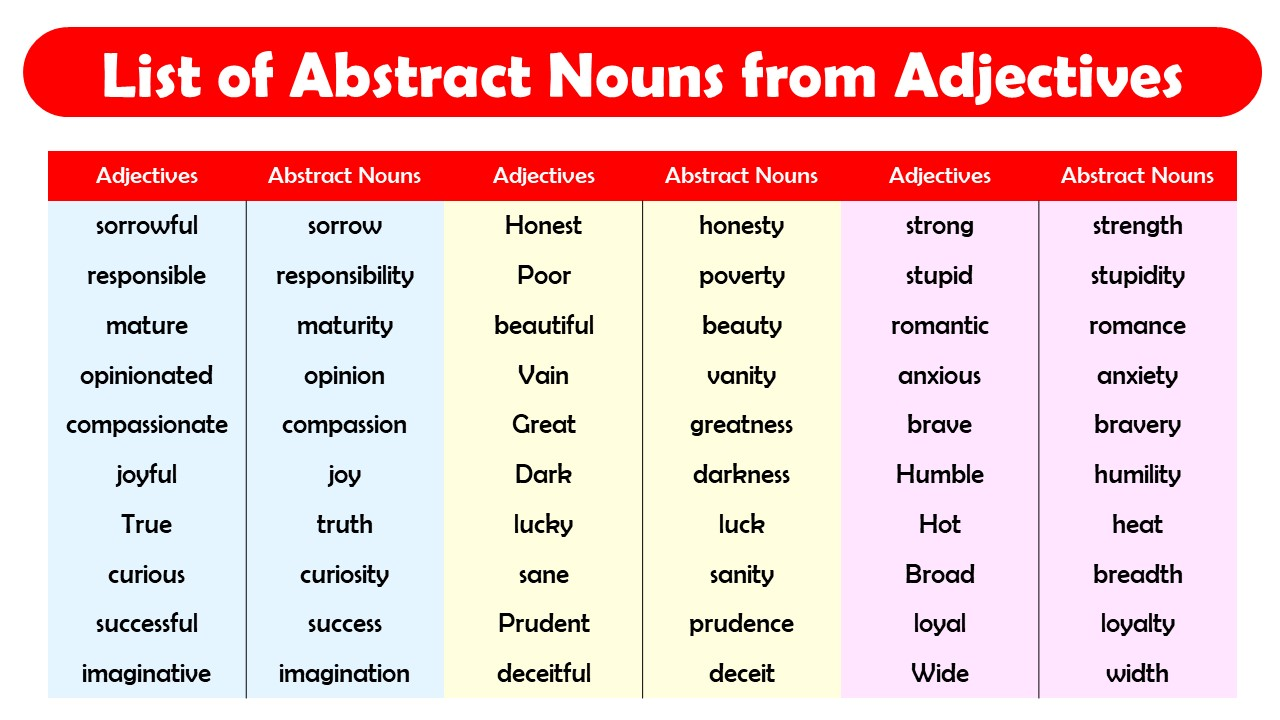 Abstract Nouns from Adjectives