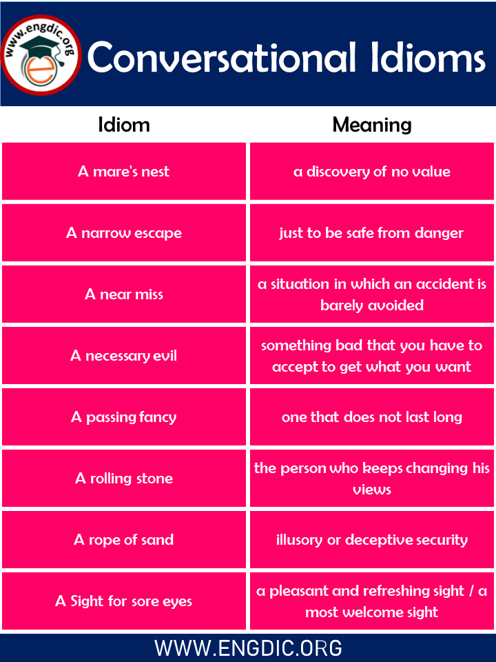 Conversational Idioms in english