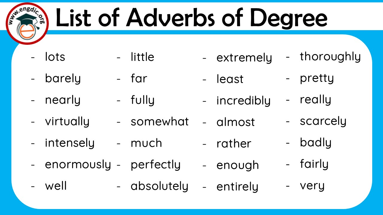 List of adverbs of degree