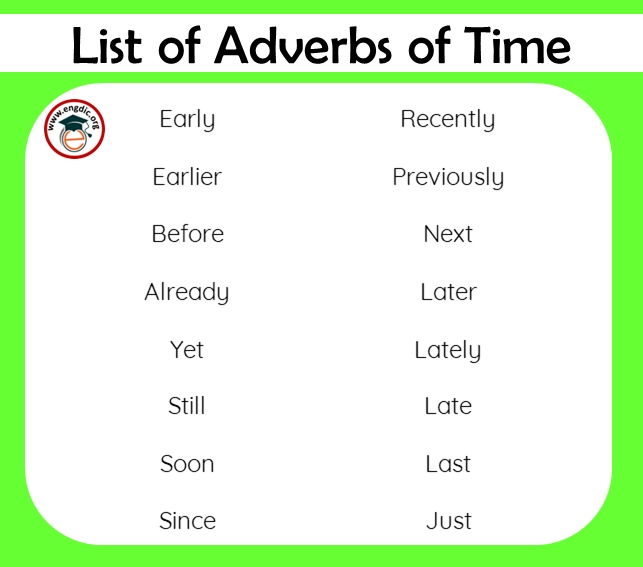 a List of adverbs of time