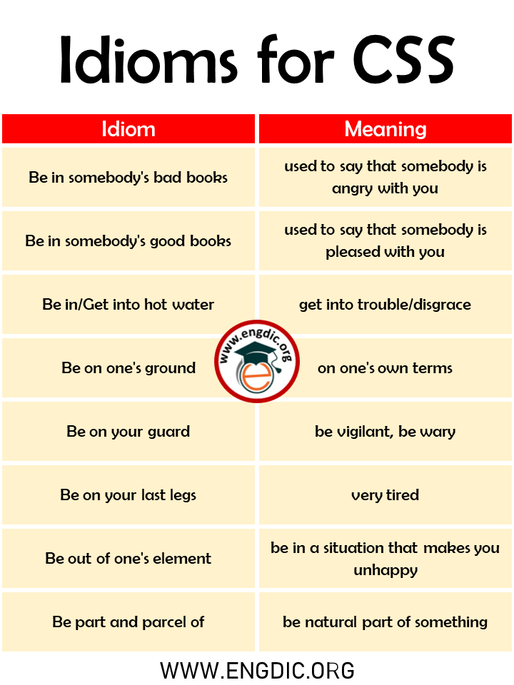 important idioms for css