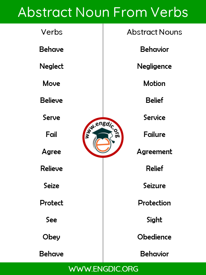 list of abstract nouns from verbs