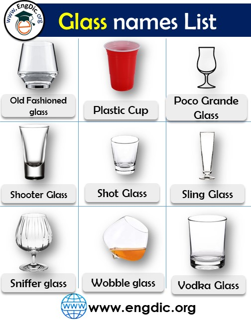 cups names list