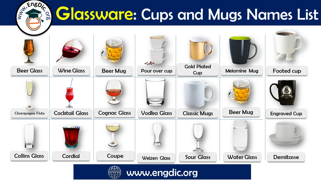 glassware cups glasses and mugs names list with pictures
