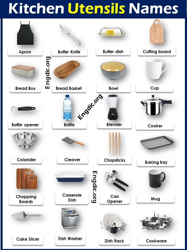 kitchen utensils name list with pictures