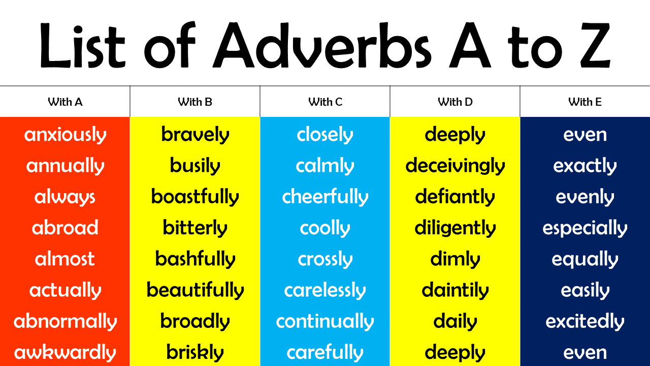 list of adverbs a to z