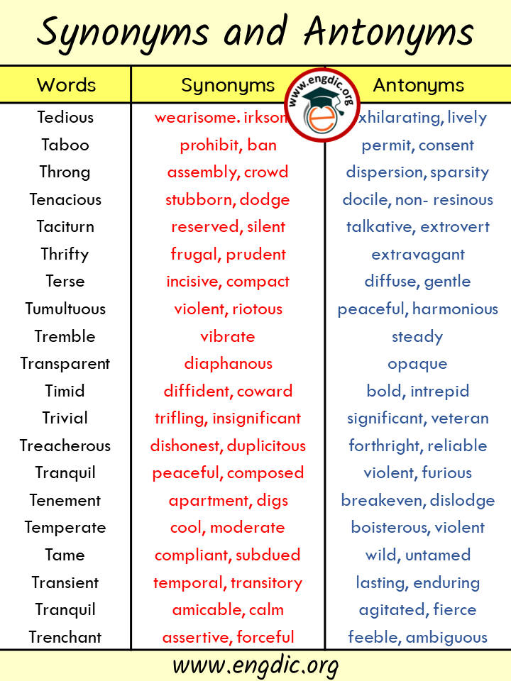 words with synonyms and antonyms - t