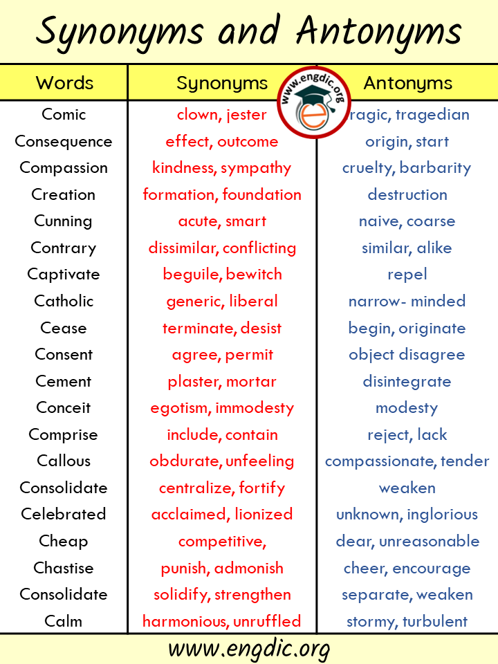 words with synonyms and antonyms - C