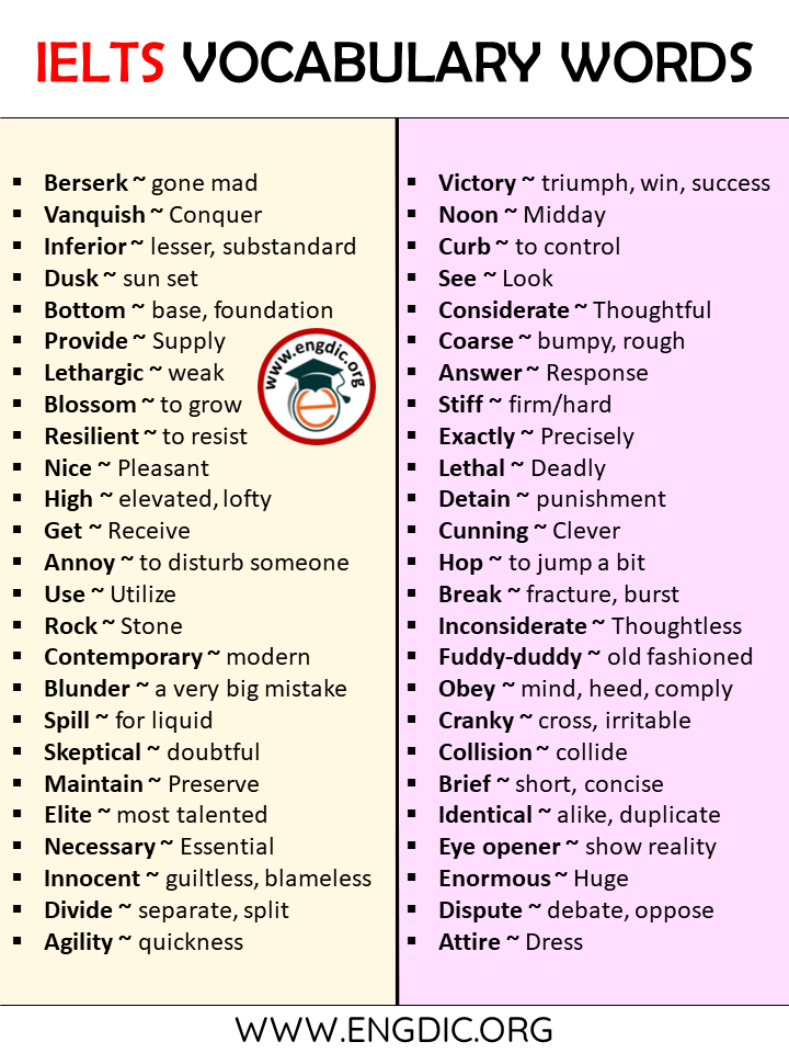 ielts vocabulary for students