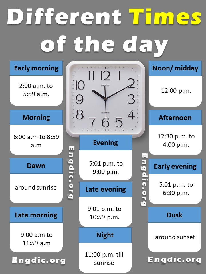 Times of the Day – Different Parts of the Day image 1