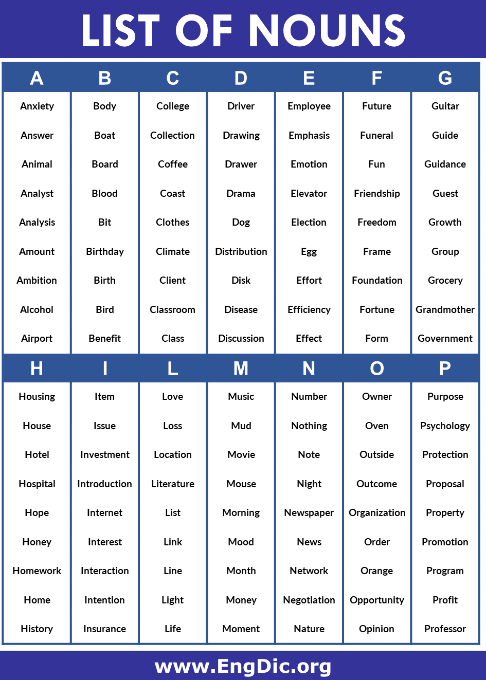list of nouns a to z