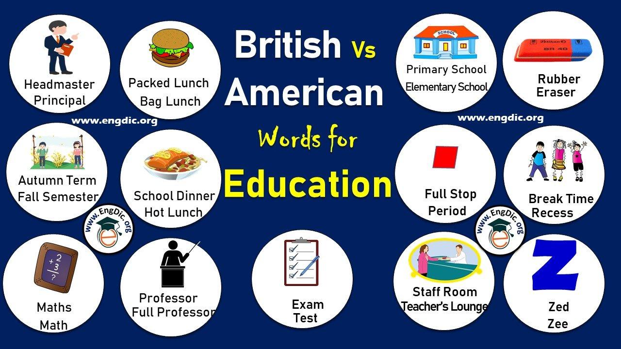 British vs. American Vocabulary for Education