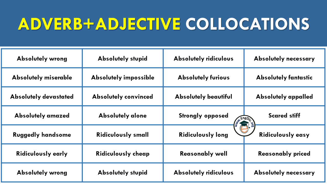 List of Adverb Adjective Collocations