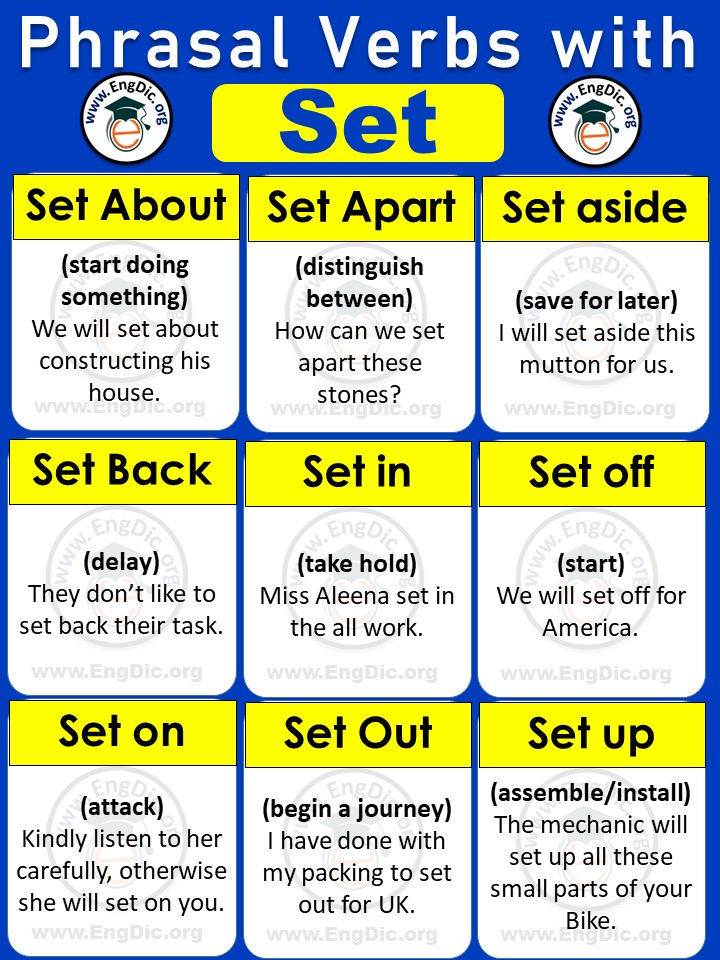 Phrasal verbs with set with meanings and examples